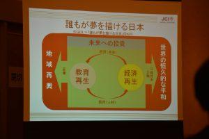 日本青年会議所会頭所信についての説明